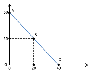 Microeconomics 9781464143878 macmillan learning calculate the slope of the line in the figure below xzf0z7wddm5fwmx6urf3xmlwbc4qgwusp8ynezyd1prgf49eqm703tjjsrbypz91yhbkryvrsd0jmtwiwiwn8mos3njdri fandeluxe Image collections